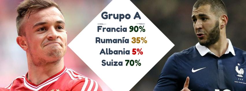 Grupo a eurocopa francia rumania albania suiza pronosticos benzema