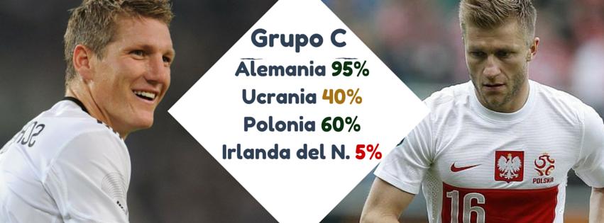Grupo c eurocopa 2016 alemanoa ucrania polonia irlanda del norte pronosticos