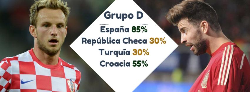 Grupo d eurocopa 2016 españa republica checa turquia croacia pronosticos pique