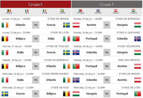 Tabla De Eurocopa 2016 | Calendar Template 2016