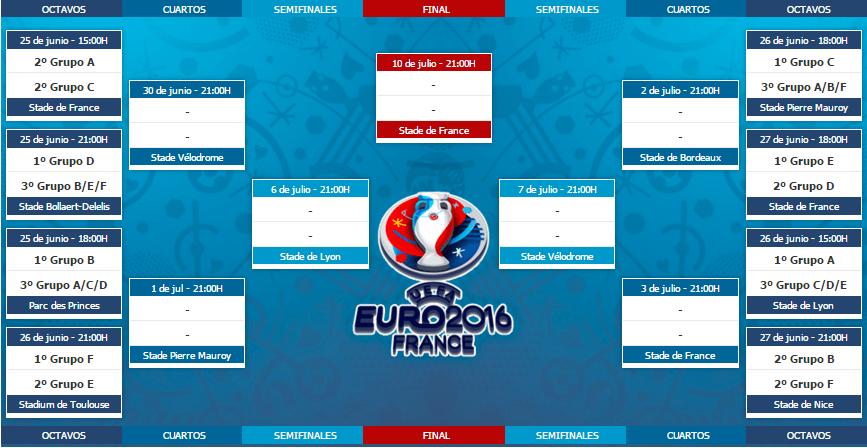 Fechas eurocopa 2016 imprimir final seminal octavos calendario