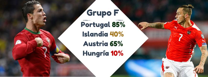 Grupo F portugal islandia austria hungria pronosticos eurocopa 2016
