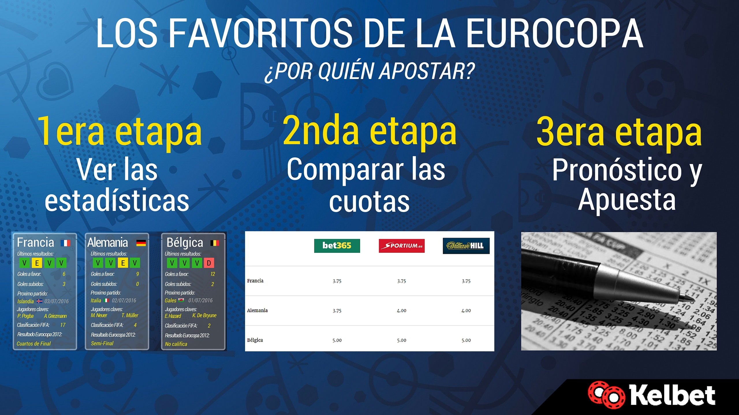 pronosticos favoritos eurocopa 2016