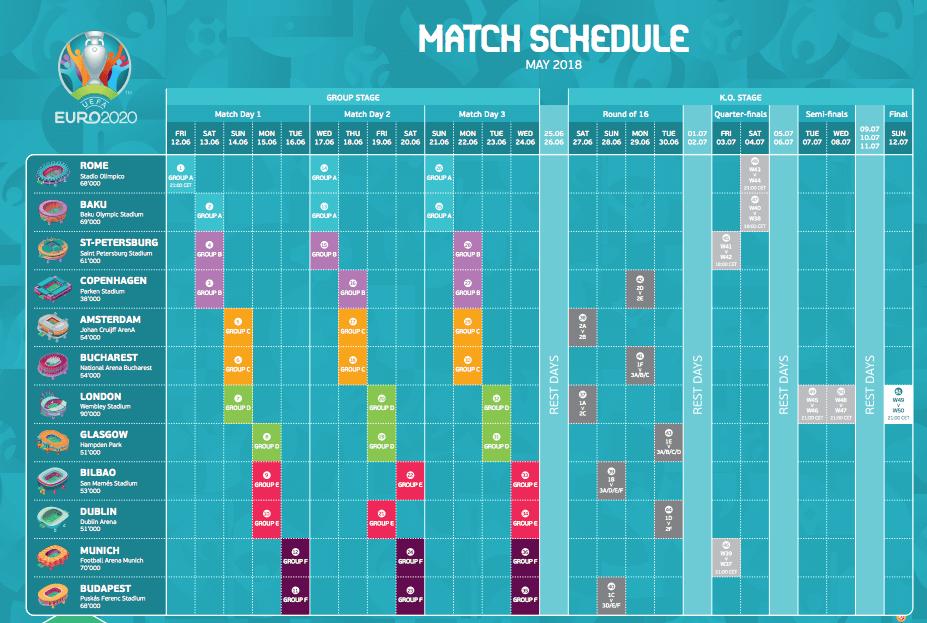 Calendario de clasificación de la Eurocopa 2020